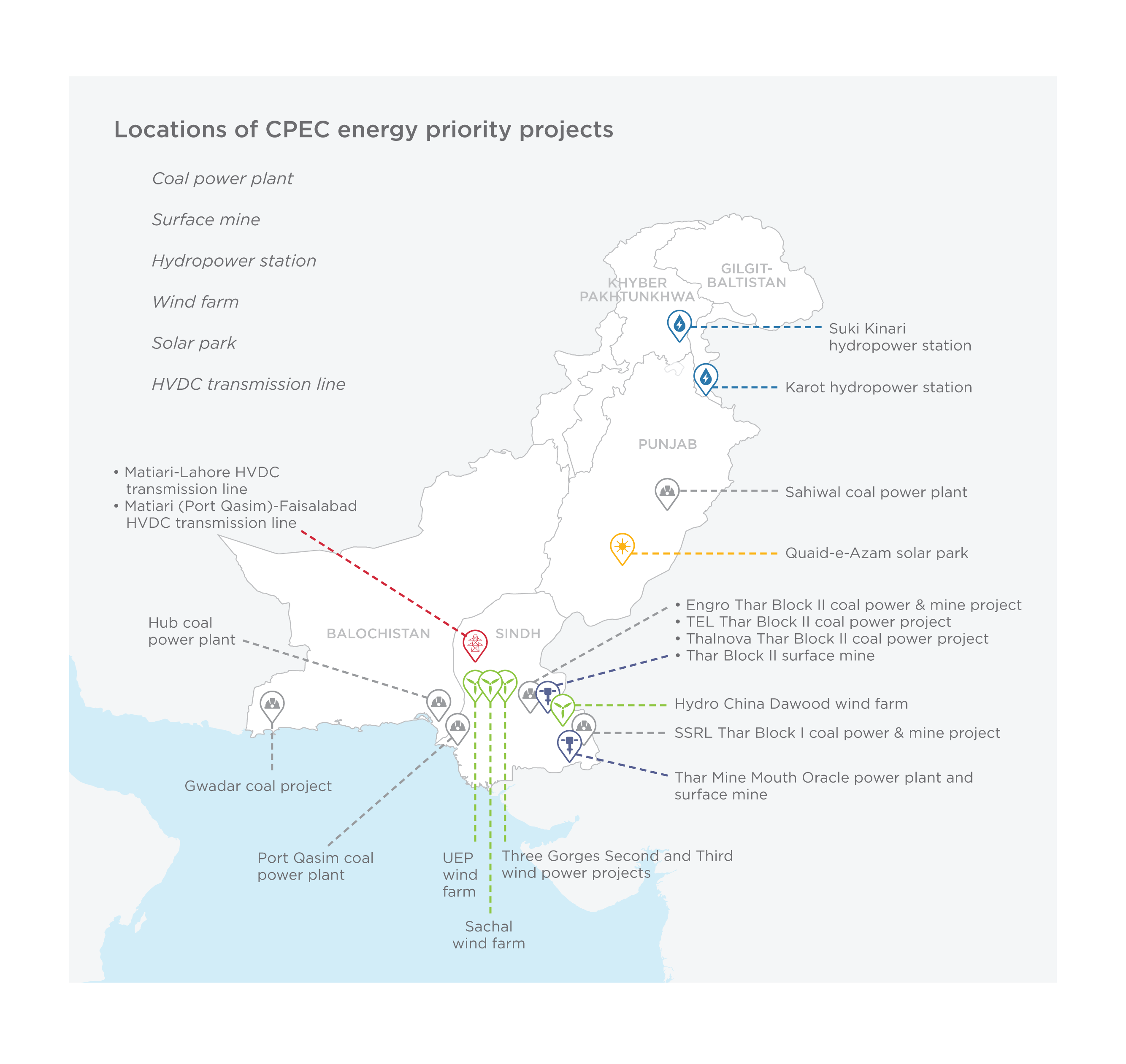 Map of LOCATIONS OF CPEC ENERGY PRIORITY PROJECTS