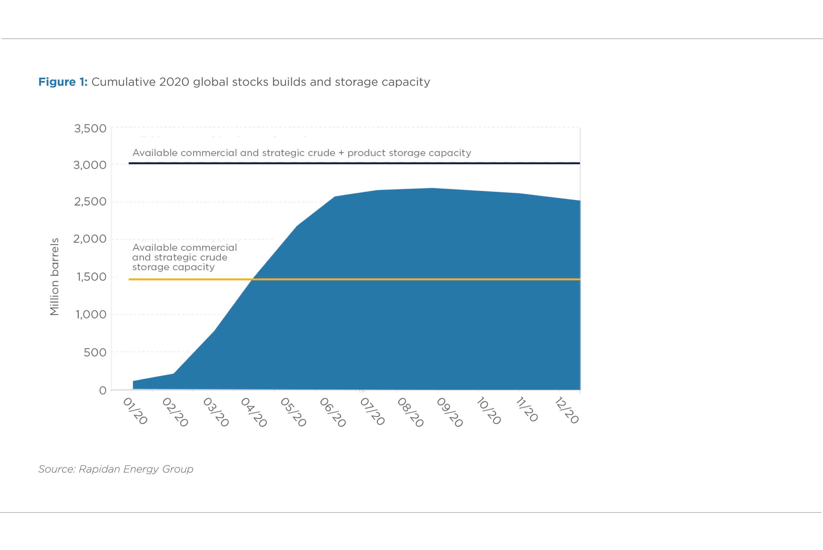 Oil Market Black Swans: Covid-19, the Market-Share War, and Long-Term Risks of Oil Volatility