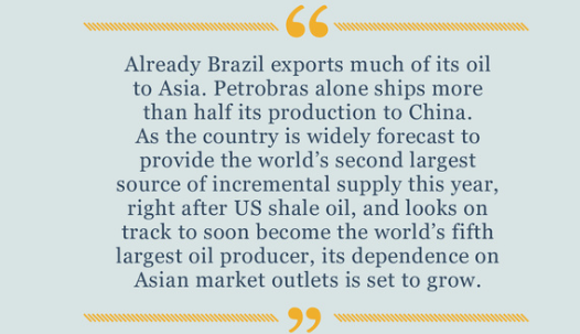 Columbia | SIPA Center on Global Energy Policy | Peak Oil